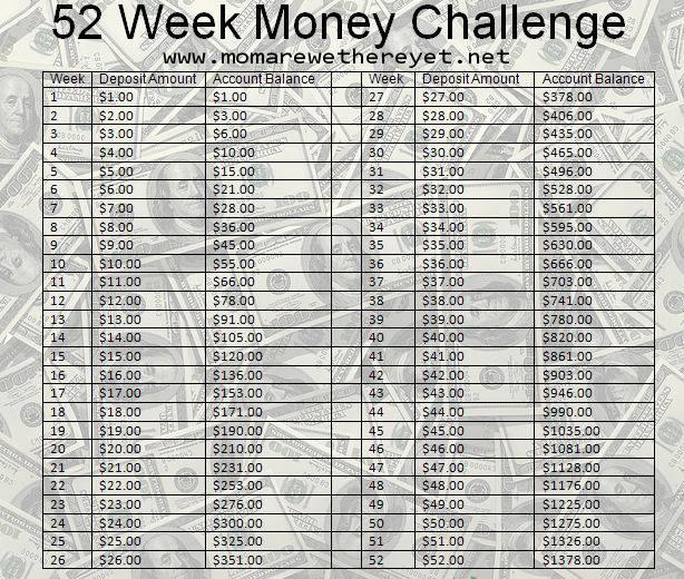 614 x 520 jpeg 103kB, 2015 52 Week Money Challenge | New Calendar ...