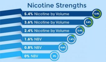 Which E-Cig Is Right For You?