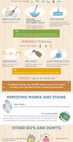 The Basics of Cleaning Hardwood Floors